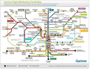 Internet Marketing Roadmap