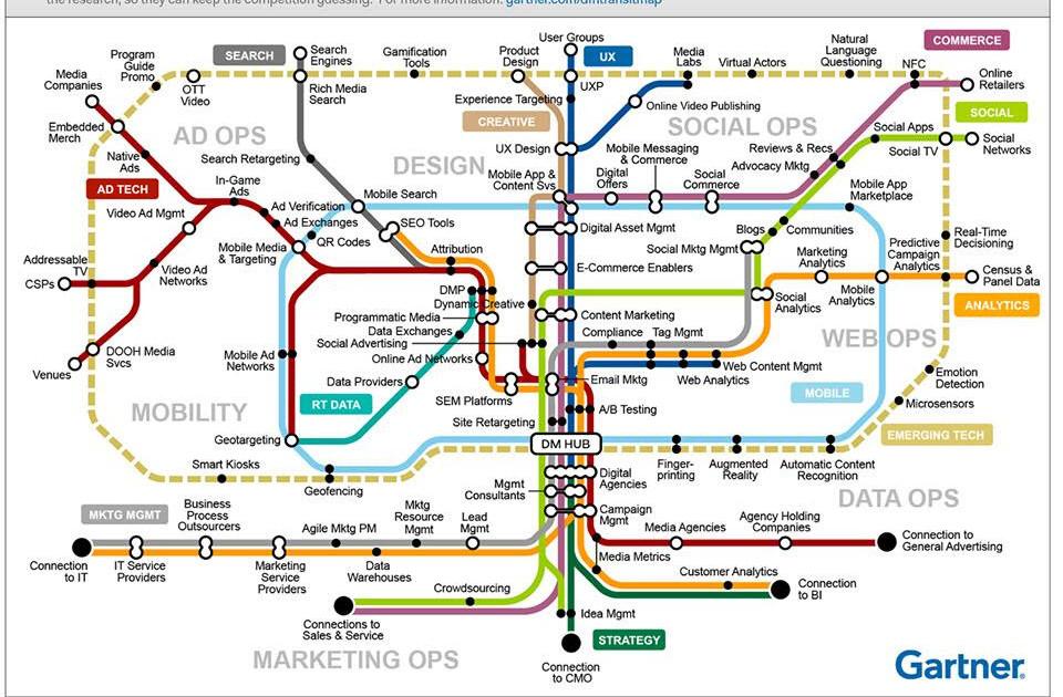 imc plan subway